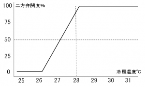 2014-06-04_1758