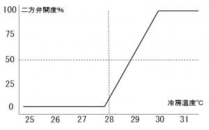 2014-06-04_1758_001