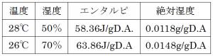 2015-04-07_1028_001